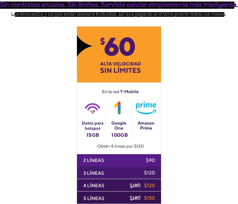 Sin contratos anuales. Sin límites. Servicio celular simplemente más inteligente. Los impuestos y cargos están siempre incluidos, así que pagarás el mismo precio todos los meses. Datos de alta velocidad sin límites de$60 en la red deT-Mobile. En la red T-Mobile, Datos para hotspot de 15GB, Google One 100GB, Amazon Prime. Obtén 4 líneas por $120, 2 líneas por $90, 3 líneas por $120, 4 líneas por $120 (descuento de $30), 5 líneas por $150 (descuento de $30).